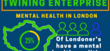 Mental Health in London Header Infographic 500