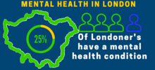 Mental Health in London 500 header small